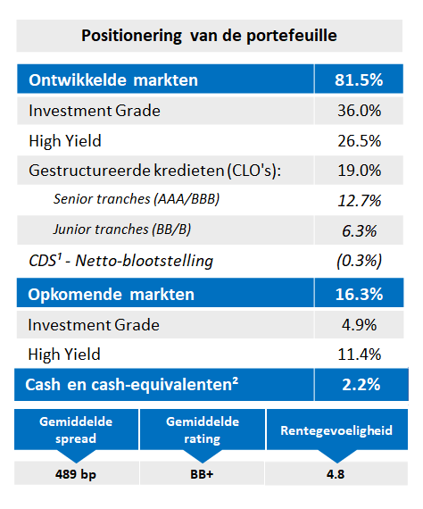 [Insights]2020 10_FF_CCR (Pro)Table 2 NL